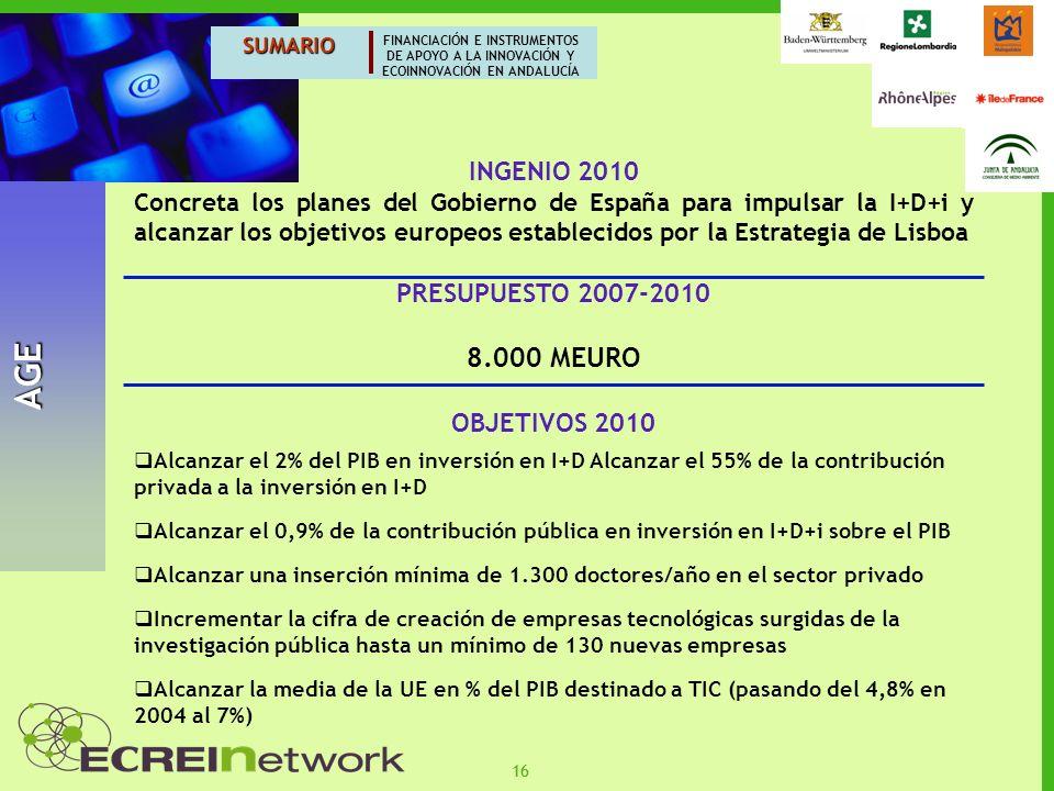 AGE 8.000 MEURO INGENIO 2010 PRESUPUESTO 2007-2010 OBJETIVOS 2010