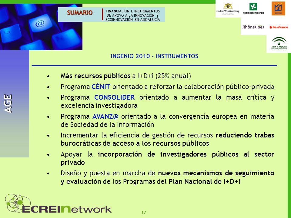 INGENIO 2010 - INSTRUMENTOS