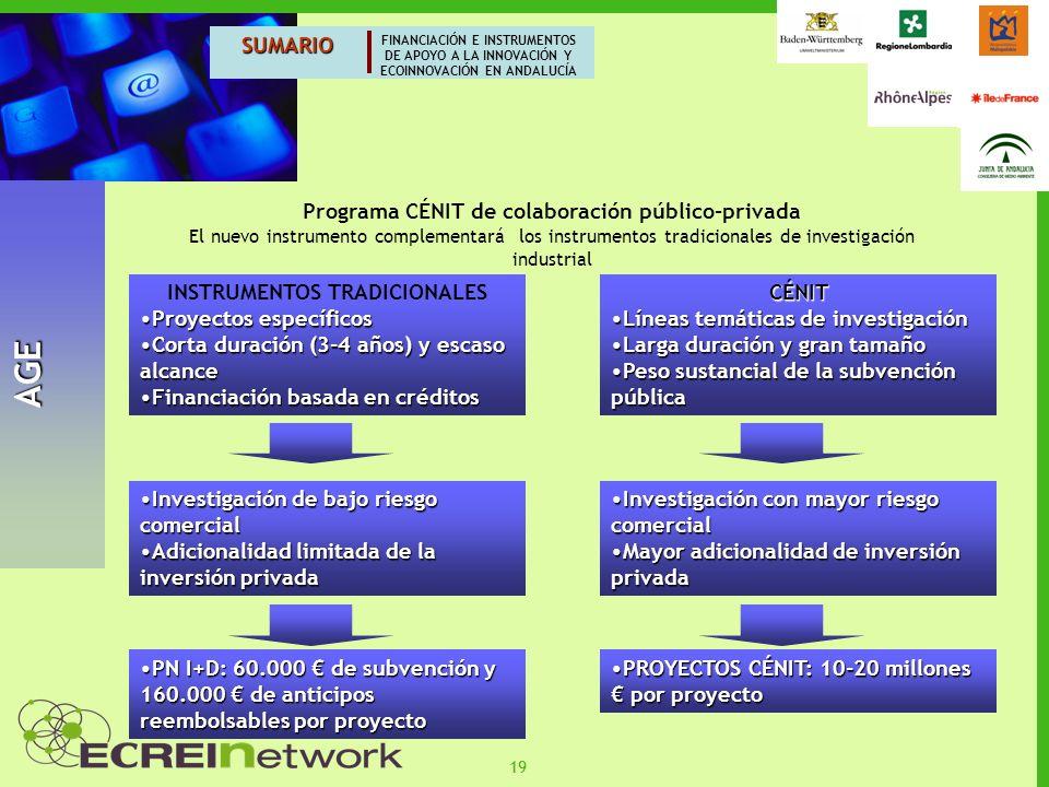 AGE SUMARIO Programa CÉNIT de colaboración público-privada