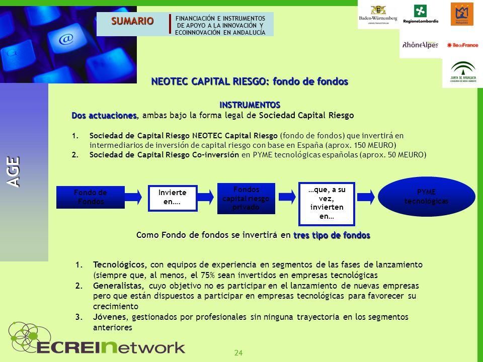 AGE SUMARIO NEOTEC CAPITAL RIESGO: fondo de fondos INSTRUMENTOS