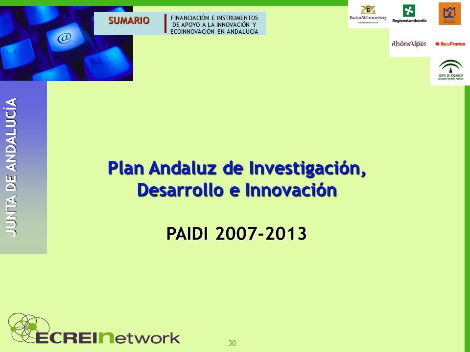Plan Andaluz de Investigación, Desarrollo e Innovación