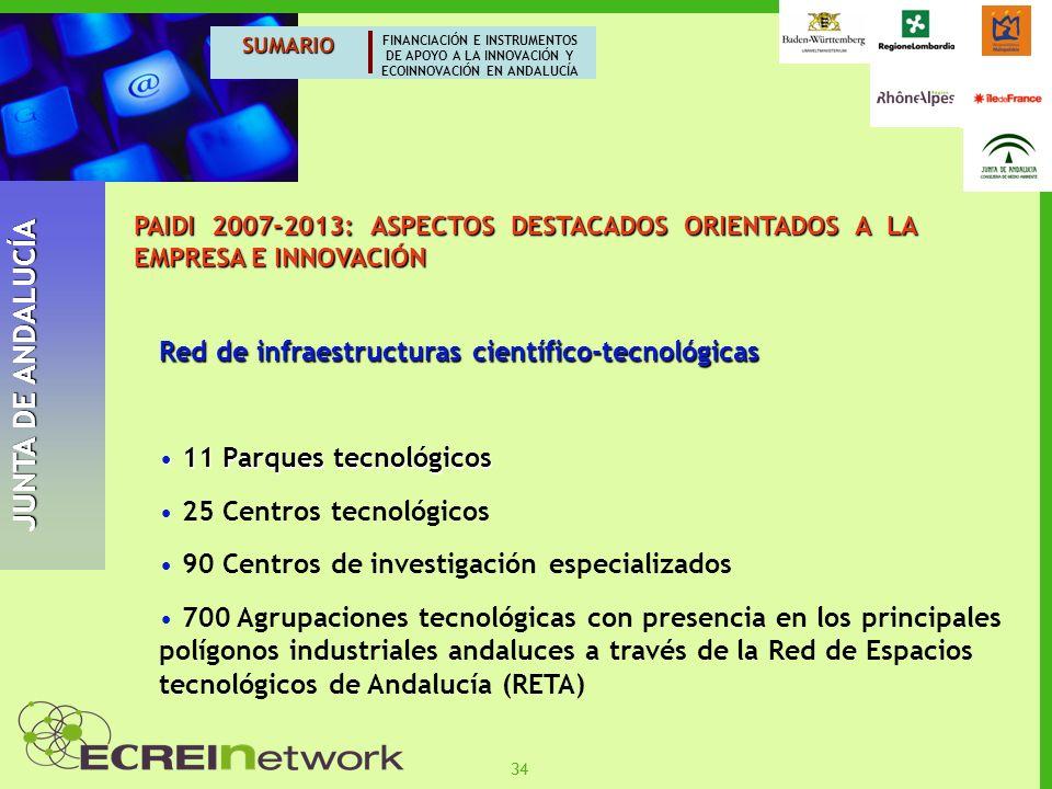 JUNTA DE ANDALUCÍA Red de infraestructuras científico-tecnológicas