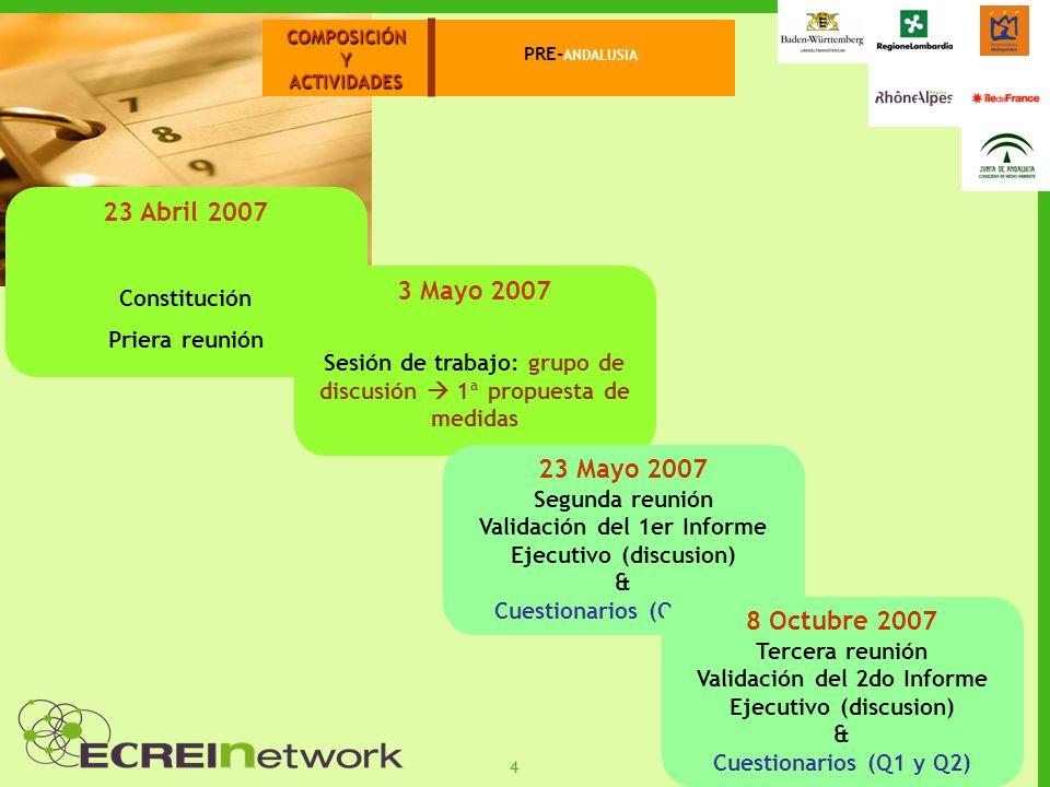 23 Abril 2007 3 Mayo 2007 23 Mayo 2007 8 Octubre 2007