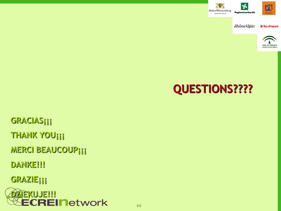 QUESTIONS GRACIAS¡¡¡ THANK YOU¡¡¡ MERCI BEAUCOUP¡¡¡ DANKE!!!