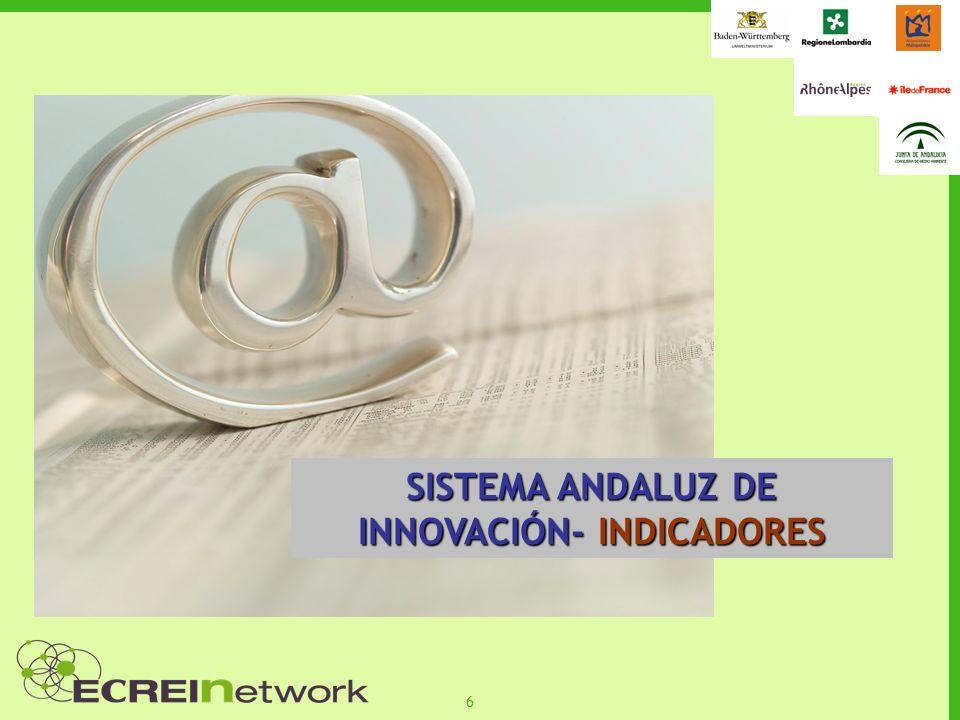 SISTEMA ANDALUZ DE INNOVACIÓN- INDICADORES