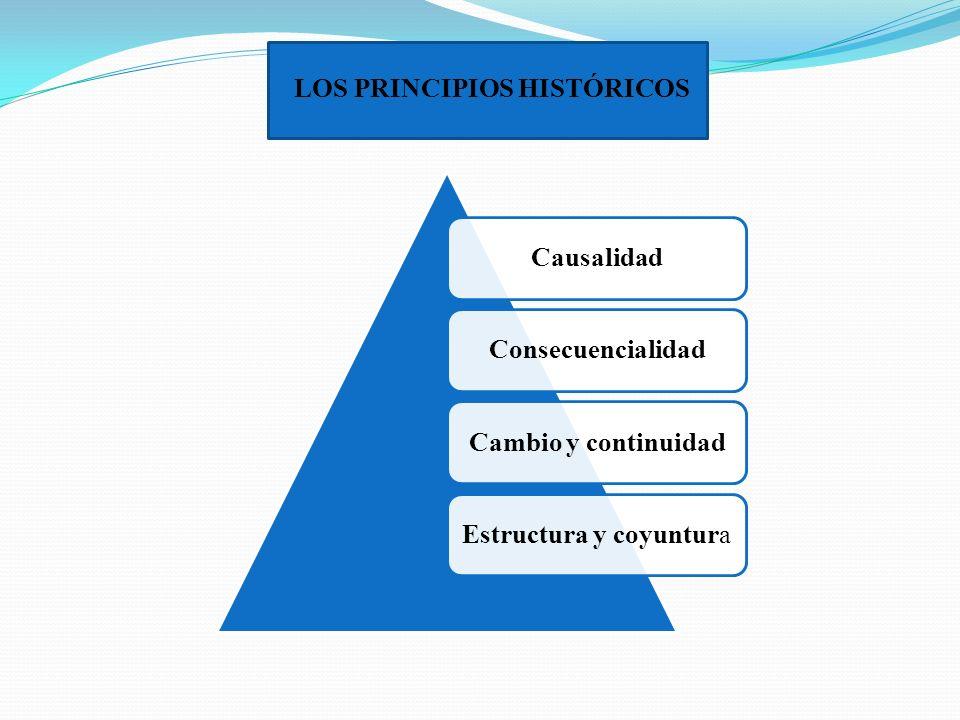LOS PRINCIPIOS HISTÓRICOS
