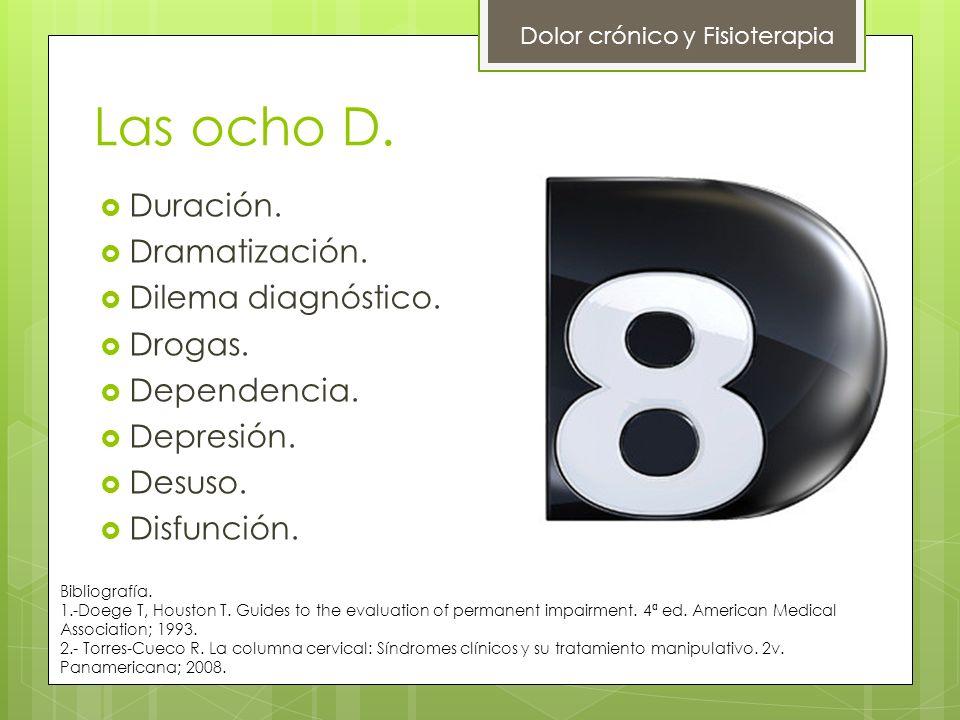 Las ocho D. Duración. Dramatización. Dilema diagnóstico. Drogas.
