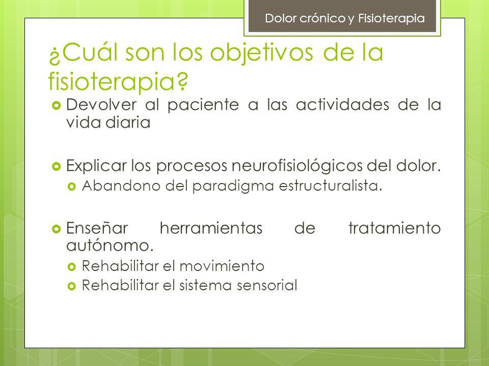 ¿Cuál son los objetivos de la fisioterapia
