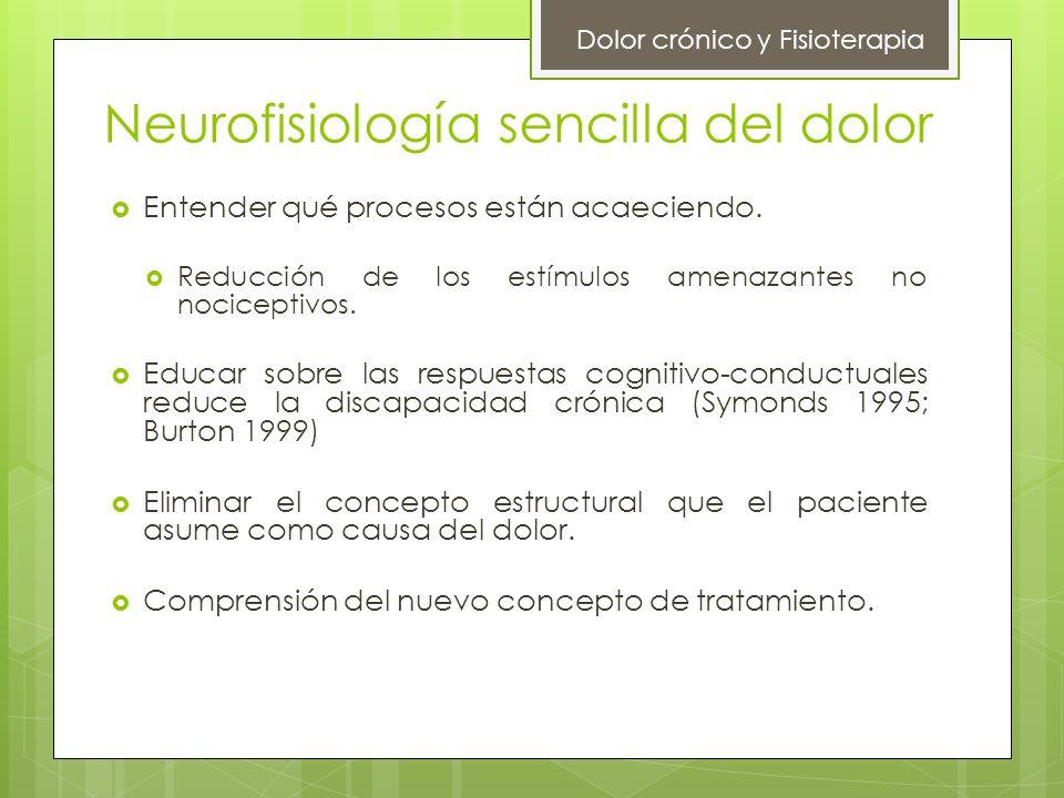 Neurofisiología sencilla del dolor