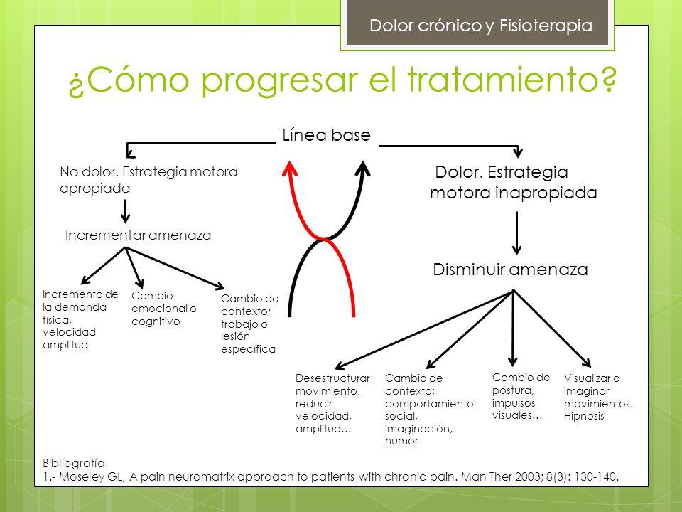 ¿Cómo progresar el tratamiento