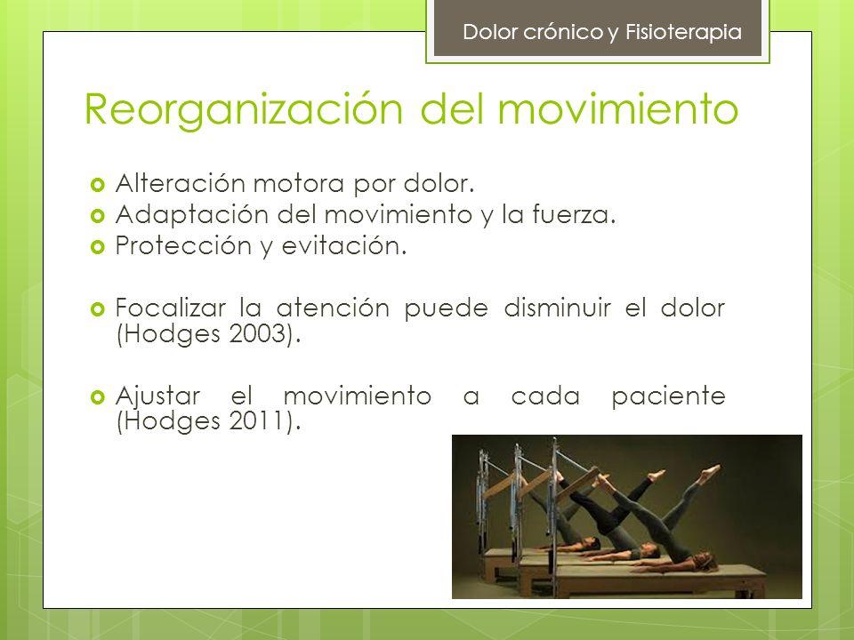 Reorganización del movimiento