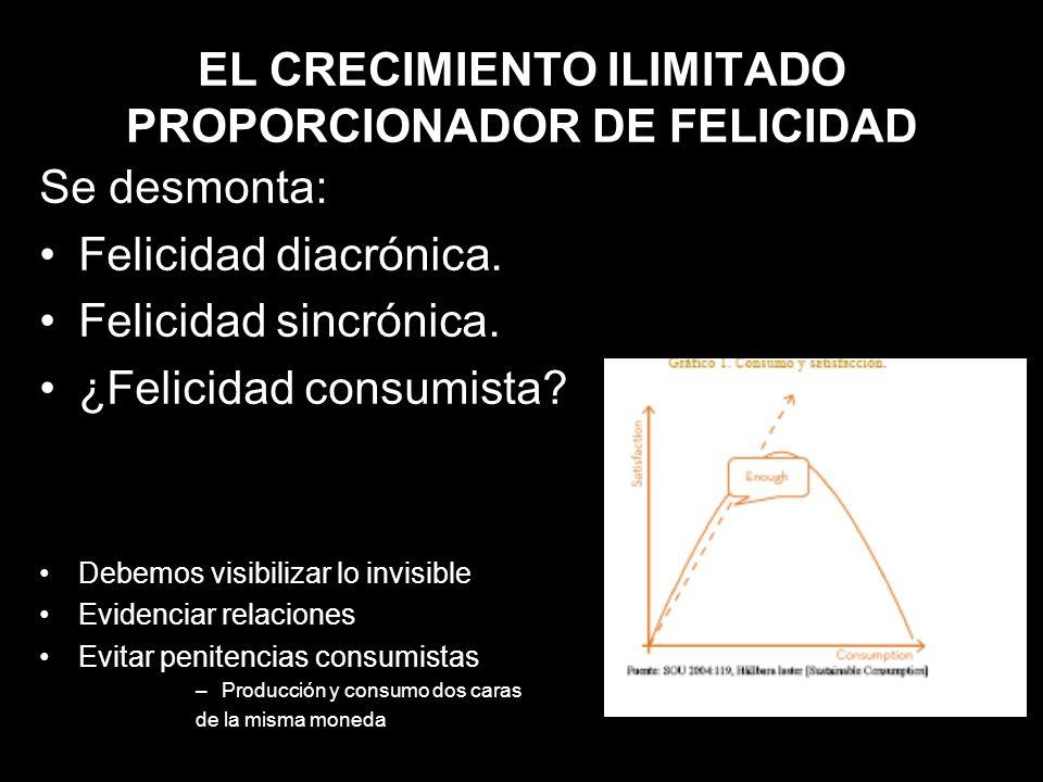 EL CRECIMIENTO ILIMITADO PROPORCIONADOR DE FELICIDAD