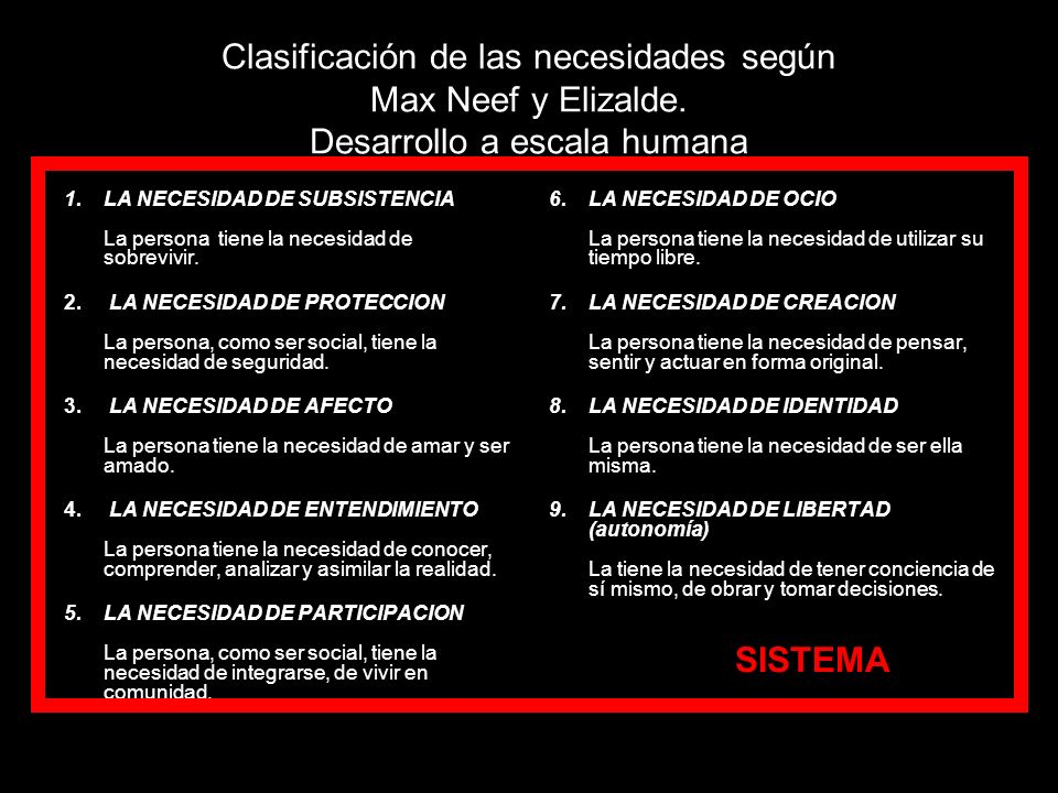 Clasificación de las necesidades según Max Neef y Elizalde