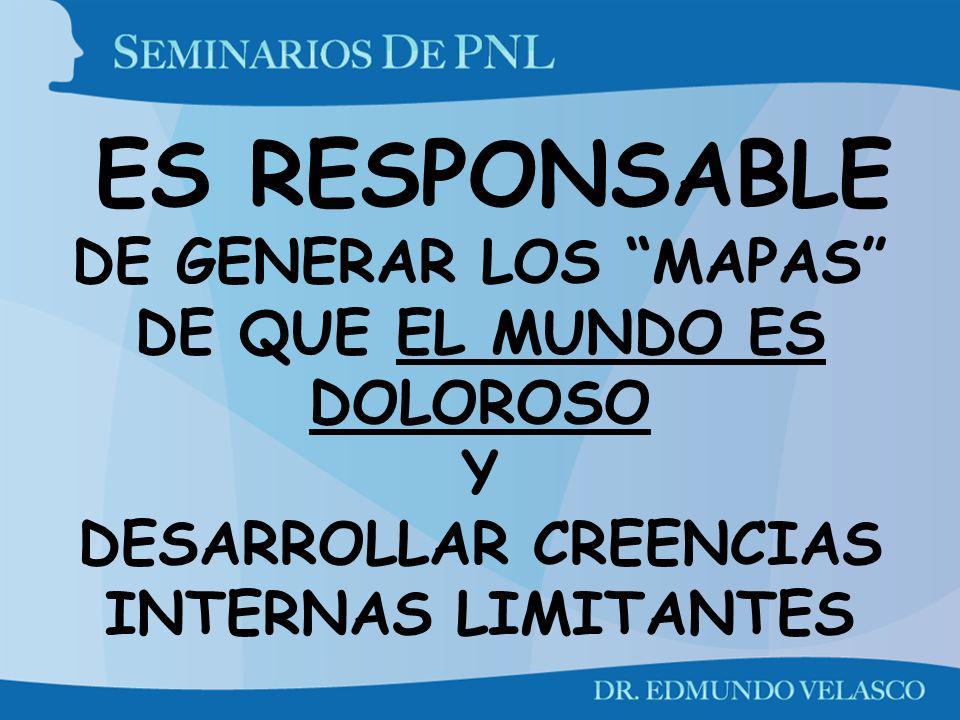 ES RESPONSABLE DE GENERAR LOS MAPAS DE QUE EL MUNDO ES DOLOROSO Y DESARROLLAR CREENCIAS INTERNAS LIMITANTES