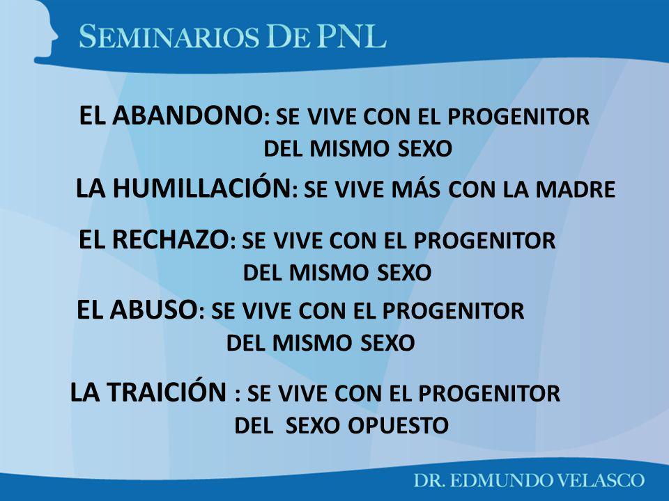 EL ABANDONO: SE VIVE CON EL PROGENITOR DEL MISMO SEXO