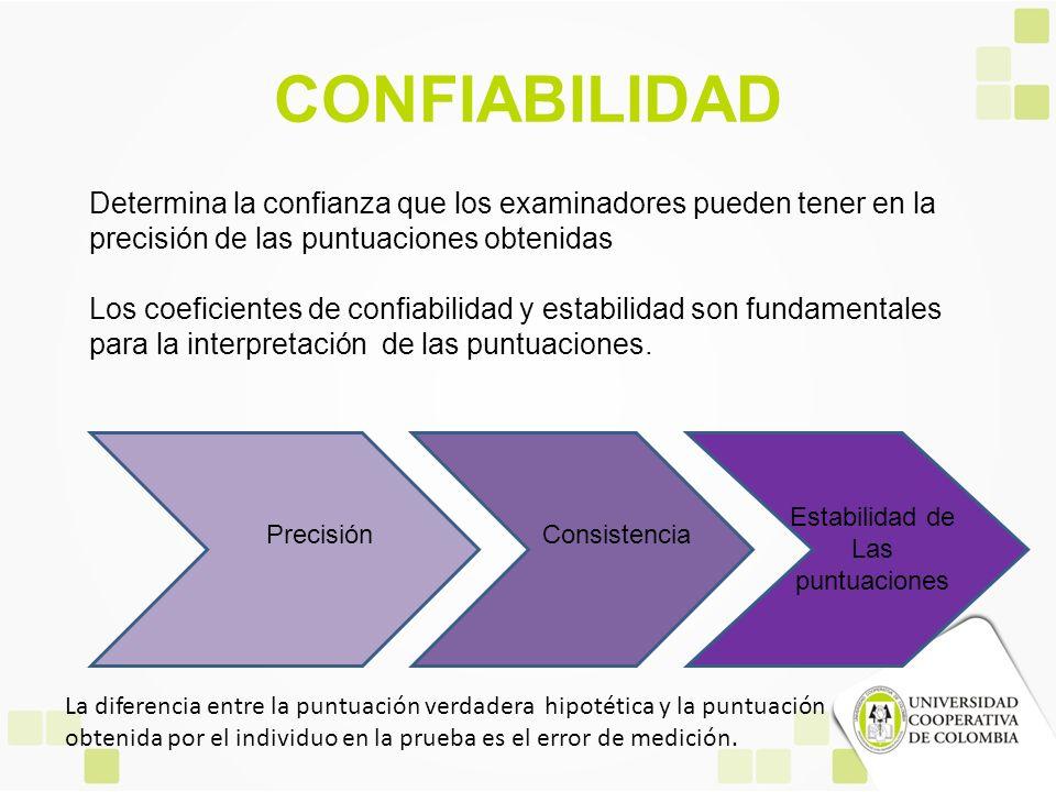 CONFIABILIDAD Determina la confianza que los examinadores pueden tener en la precisión de las puntuaciones obtenidas.