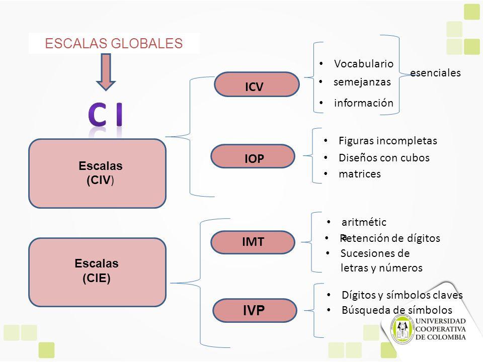 C I ESCALAS GLOBALES ICV IOP IMT IVP Vocabulario esenciales semejanzas