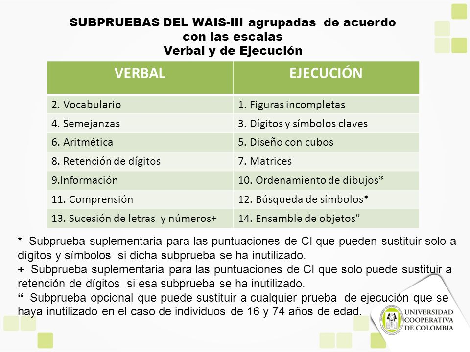 SUBPRUEBAS DEL WAIS-III agrupadas de acuerdo con las escalas
