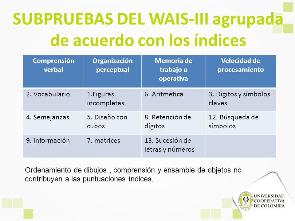 SUBPRUEBAS DEL WAIS-III agrupada de acuerdo con los índices