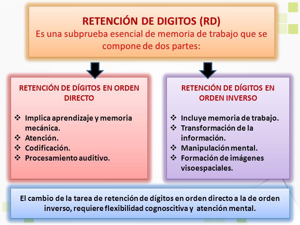 RETENCIÓN DE DIGITOS (RD)