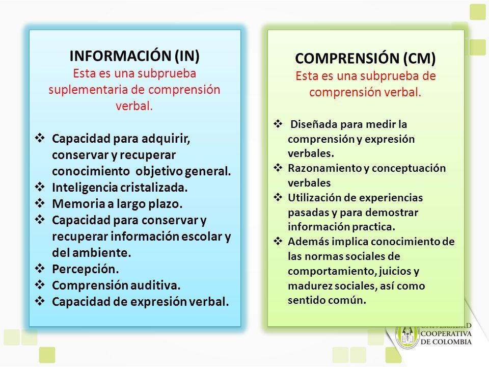 INFORMACIÓN (IN) COMPRENSIÓN (CM)