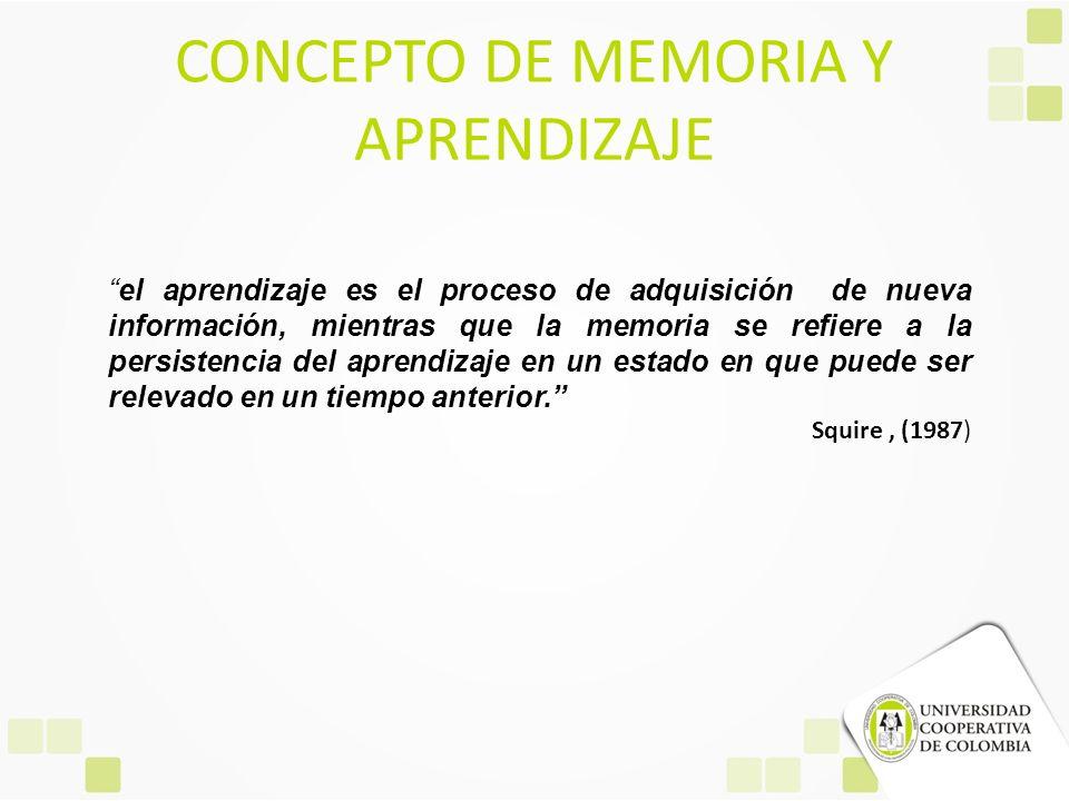 CONCEPTO DE MEMORIA Y APRENDIZAJE