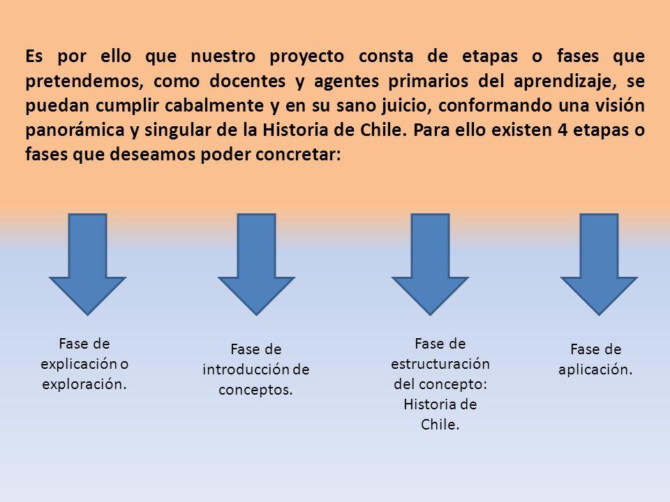Es por ello que nuestro proyecto consta de etapas o fases que pretendemos, como docentes y agentes primarios del aprendizaje, se puedan cumplir cabalmente y en su sano juicio, conformando una visión panorámica y singular de la Historia de Chile. Para ello existen 4 etapas o fases que deseamos poder concretar: