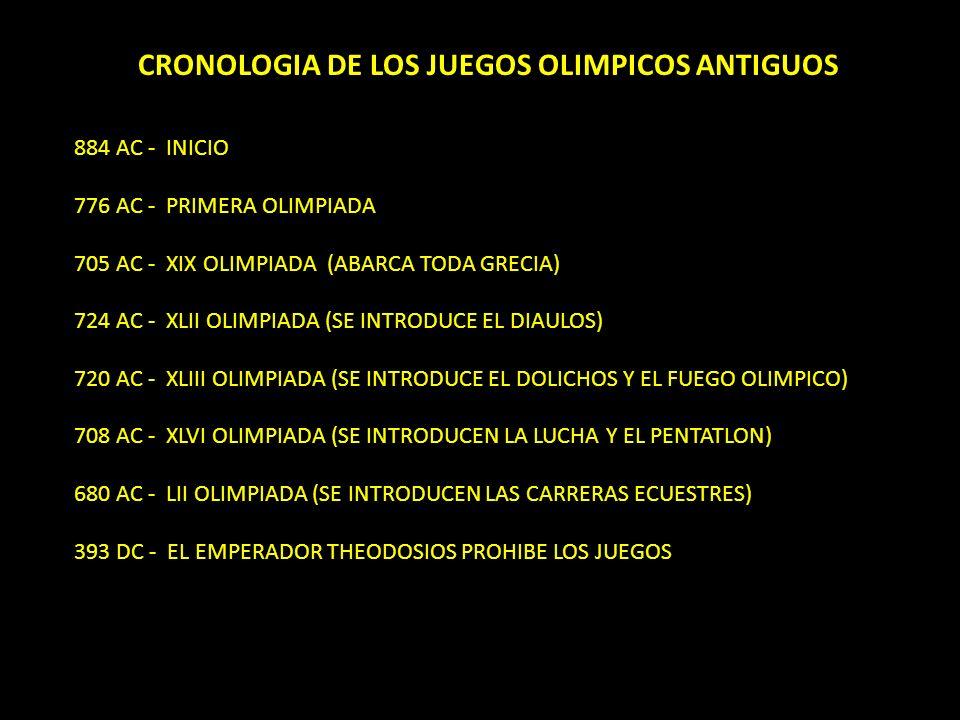 CRONOLOGIA DE LOS JUEGOS OLIMPICOS ANTIGUOS