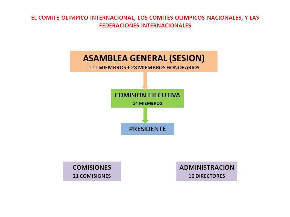ASAMBLEA GENERAL (SESION) 111 MIEMBROS + 28 MIEMBROS HONORARIOS