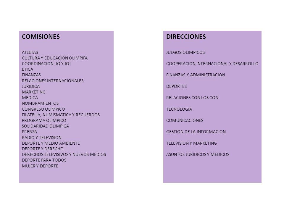 COMISIONES DIRECCIONES ATLETAS CULTURA Y EDUCACION OLIMPIFA