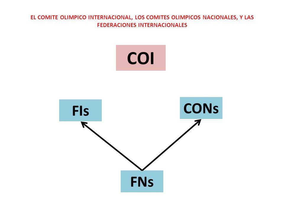 EL COMITE OLIMPICO INTERNACIONAL, LOS COMITES OLIMPICOS NACIONALES, Y LAS FEDERACIONES INTERNACIONALES