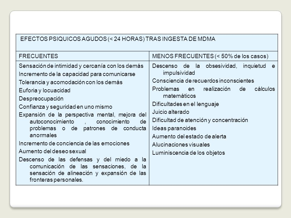 EFECTOS PSIQUICOS AGUDOS (< 24 HORAS) TRAS INGESTA DE MDMA