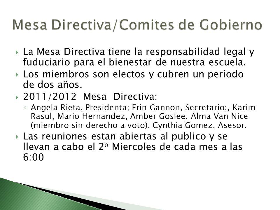 Mesa Directiva/Comites de Gobierno
