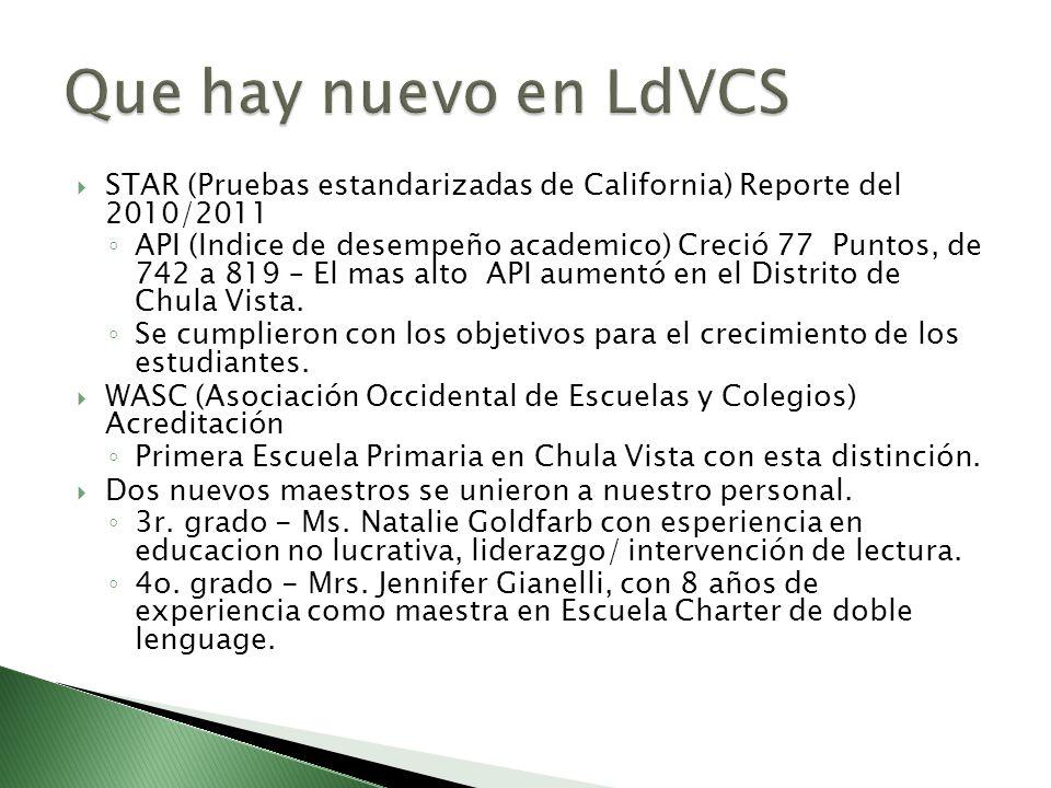 Que hay nuevo en LdVCS STAR (Pruebas estandarizadas de California) Reporte del 2010/2011.