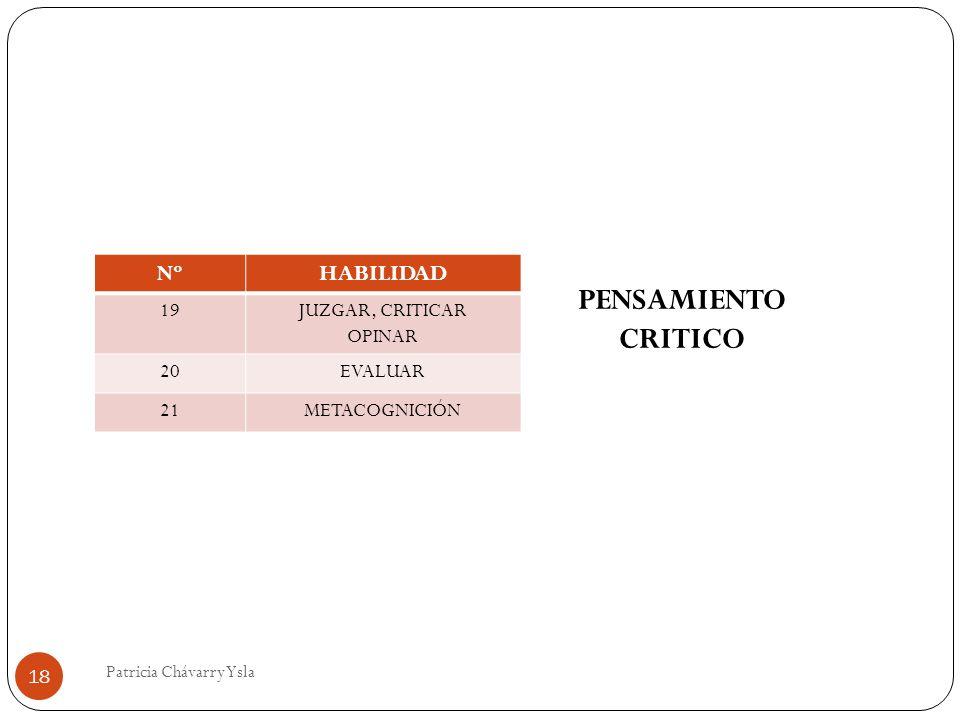 PENSAMIENTO CRITICO Nº HABILIDAD 19 JUZGAR, CRITICAR OPINAR 20 EVALUAR