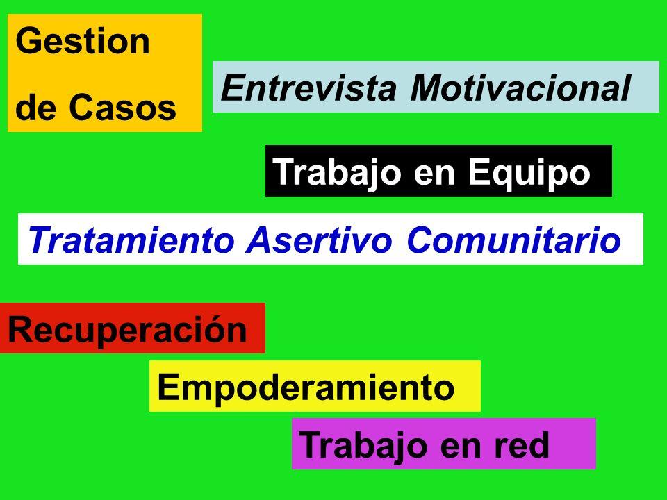 Gestionde Casos. Entrevista Motivacional. Trabajo en Equipo. Tratamiento Asertivo Comunitario. Recuperación.
