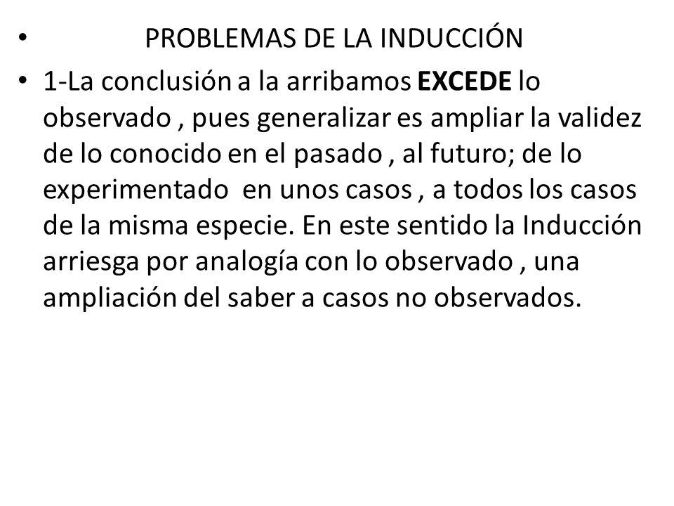 PROBLEMAS DE LA INDUCCIÓN