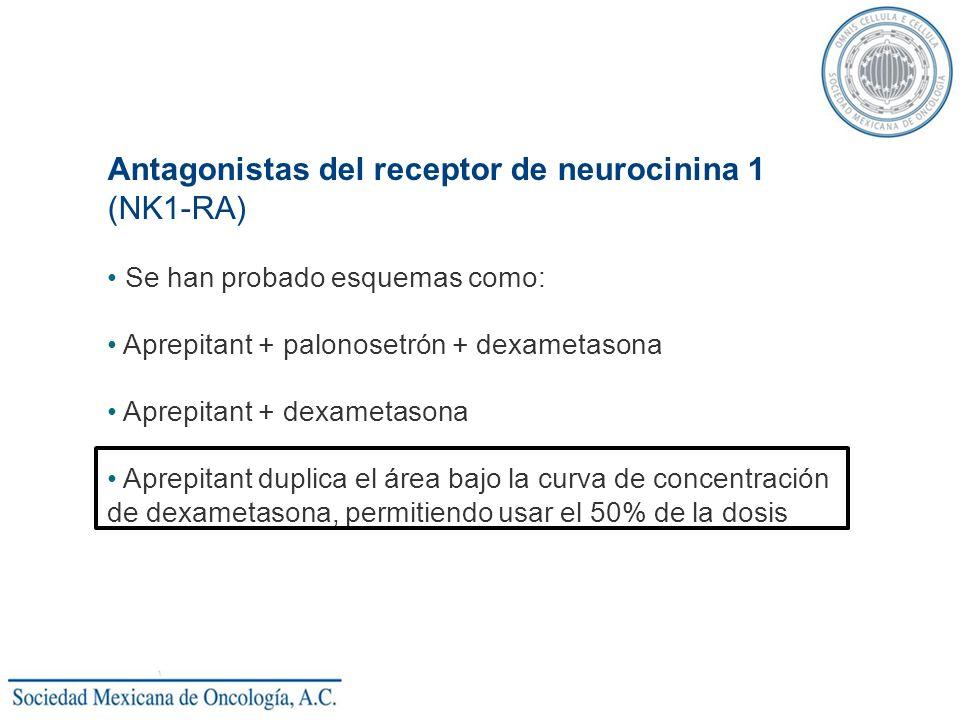 Antagonistas del receptor de neurocinina 1 (NK1-RA)