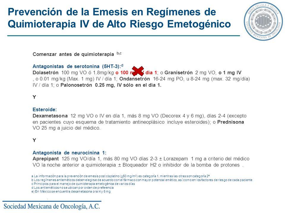 Prevención de la Emesis en Regímenes de