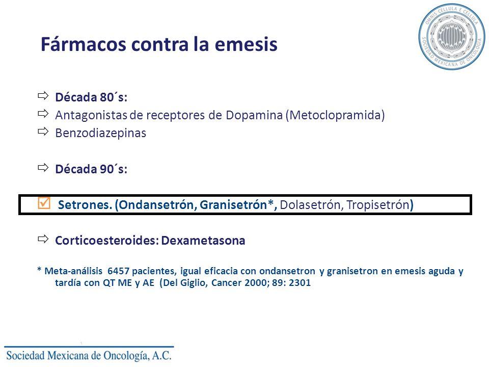 Fármacos contra la emesis