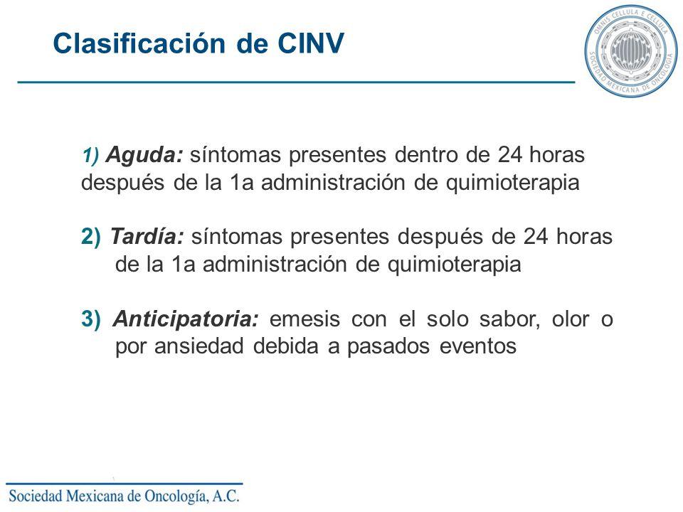 Clasificación de CINV después de la 1a administración de quimioterapia