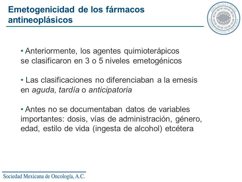 Emetogenicidad de los fármacos antineoplásicos