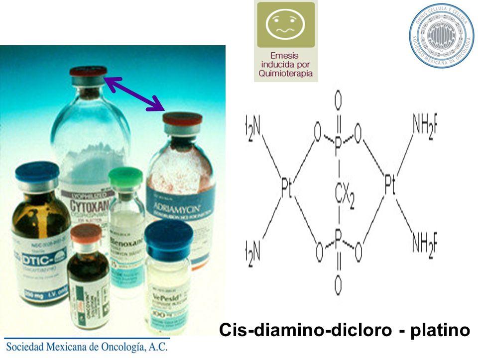 Cis-diamino-dicloro - platino
