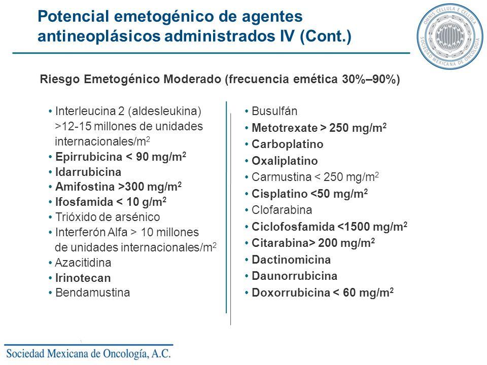Potencial emetogénico de agentes