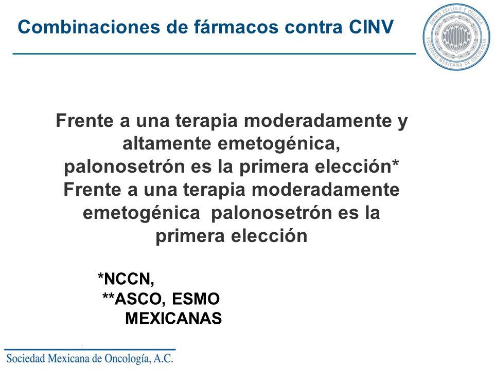 Combinaciones de fármacos contra CINV