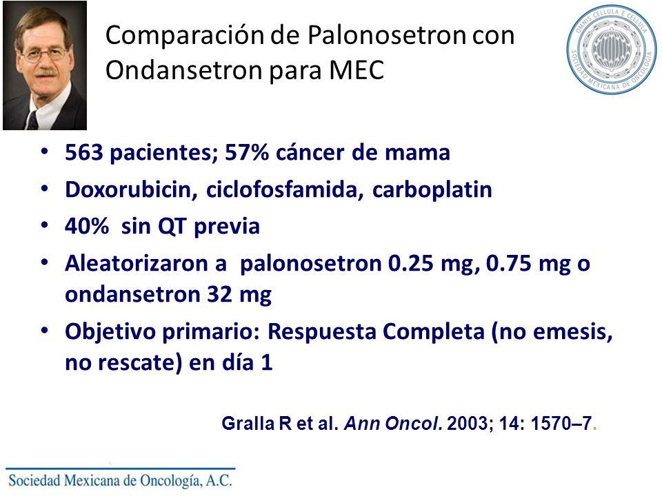 Comparación de Palonosetron con Ondansetron para MEC