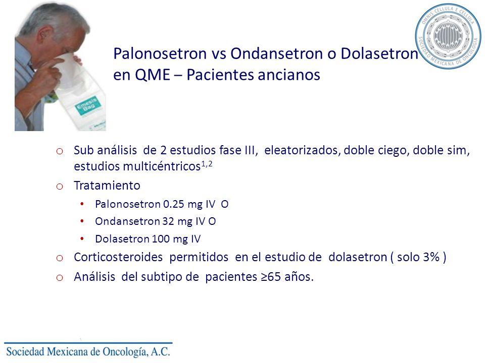 Palonosetron vs Ondansetron o Dolasetron en QME – Pacientes ancianos