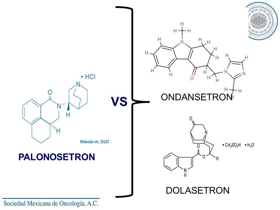 ONDANSETRON VS PALONOSETRON DOLASETRON