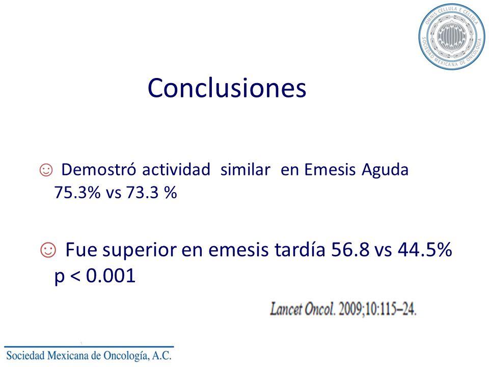 Conclusiones Demostró actividad similar en Emesis Aguda 75.3% vs 73.3 % Fue superior en emesis tardía 56.8 vs 44.5% p < 0.001.