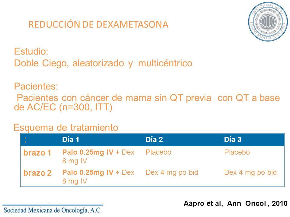 REDUCCIÓN DE DEXAMETASONA